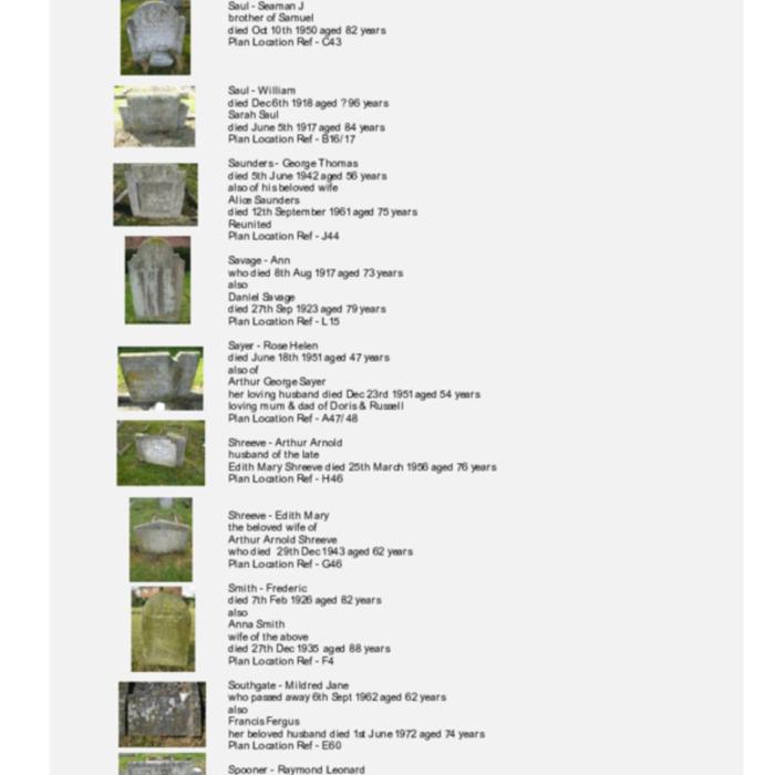 Gravestones at Cemetery Index S.pdf
