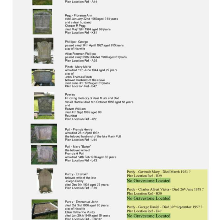 Gravestones at Cemetery Index P.pdf