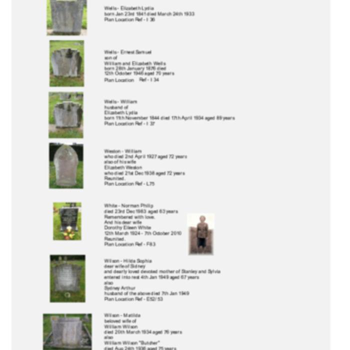 Gravestones at Cemetery Index W.pdf