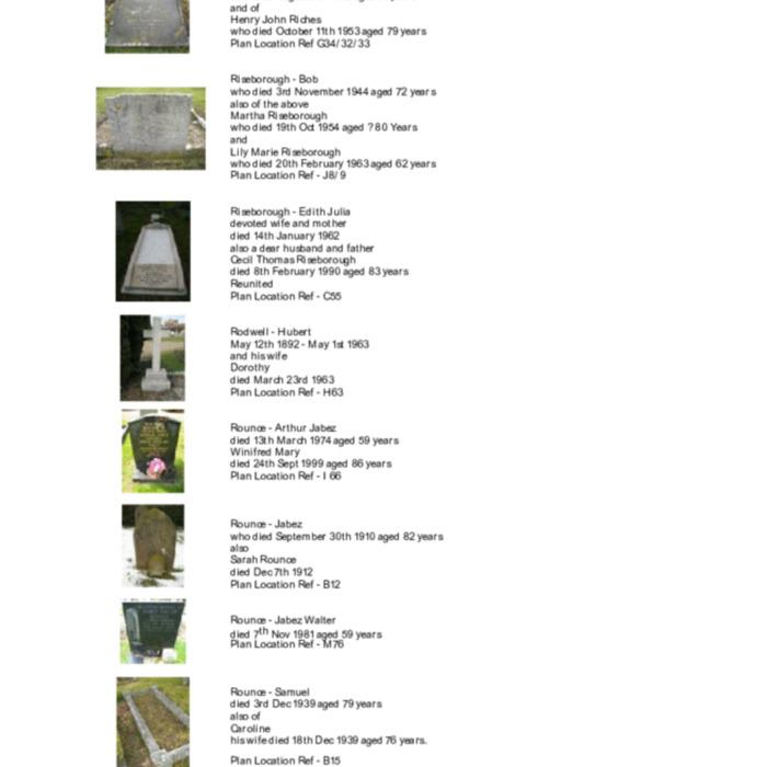 Gravestones at Cemetery Index R.pdf