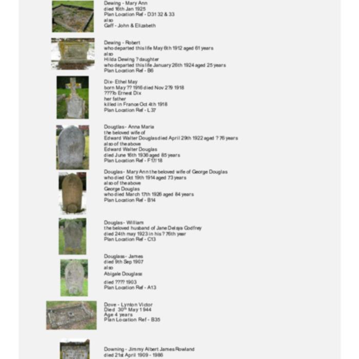 Gravestones at Cemetery Index D.pdf