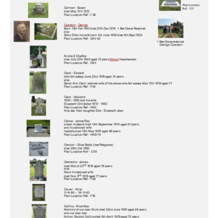 Gravestones at Cemetery Index C.pdf